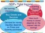 gdp total income