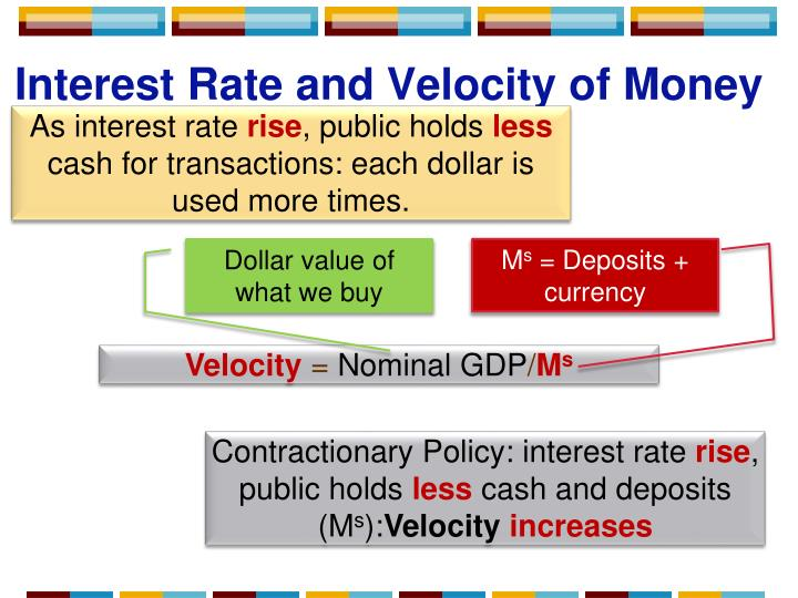 Interest Rate and Velocity of Money