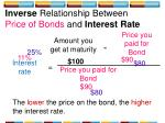 inverse relationship between price of bonds and interest rate