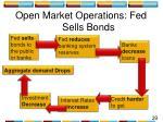open market operations fed sells bonds1