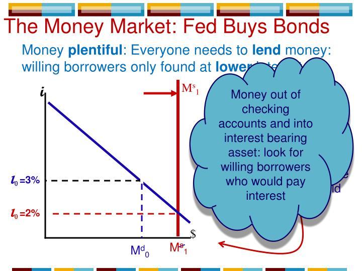 The Money Market: Fed Buys Bonds