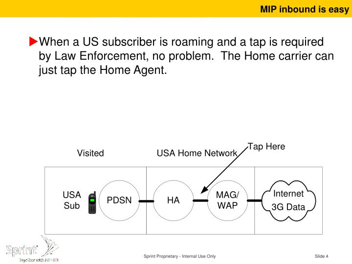 MIP inbound is easy
