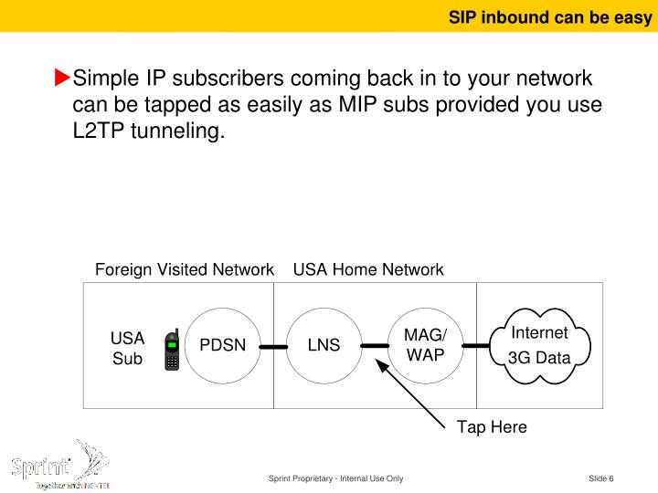 SIP inbound can be easy