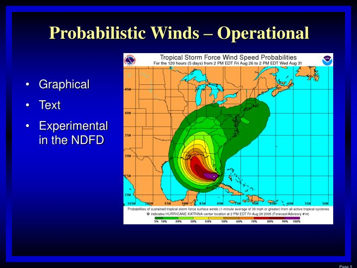 Probabilistic winds operational