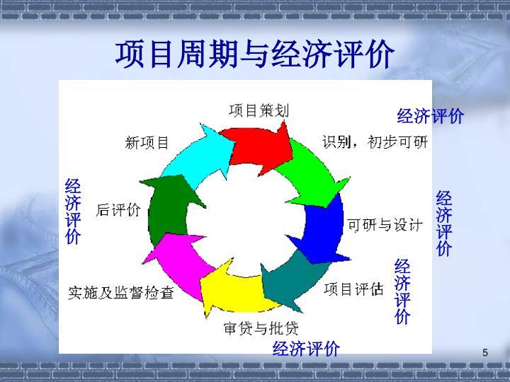 项目周期与经济评价