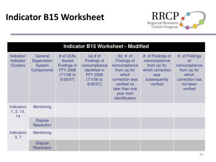 Indicator B15 Worksheet