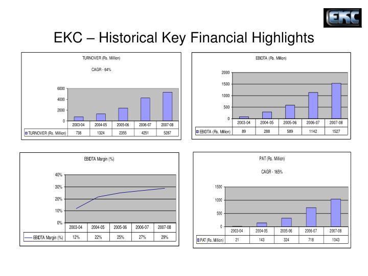 EKC – Historical Key Financial Highlights