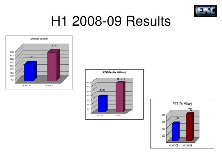H1 2008-09 Results