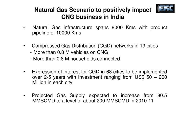 Natural Gas Scenario to positively impact