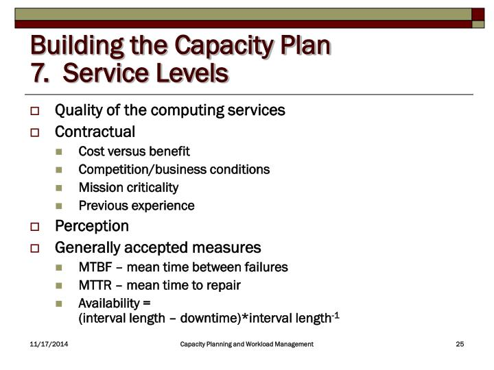 Building the Capacity Plan