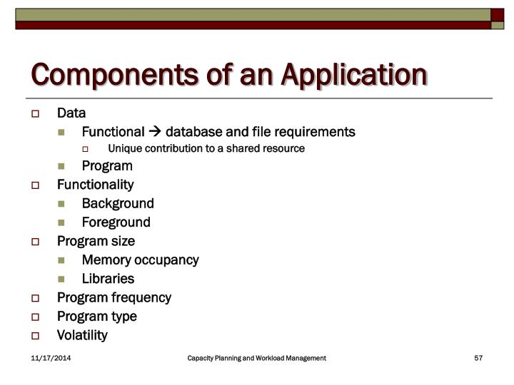Components of an Application