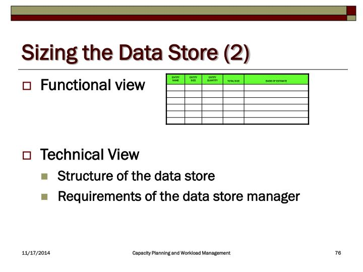 Sizing the Data Store (2)