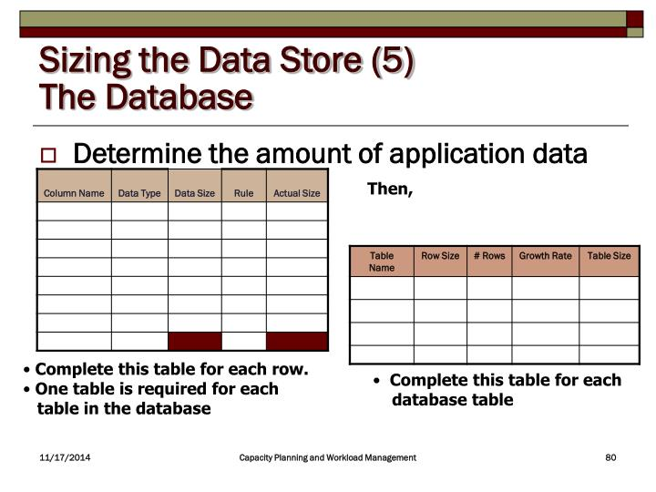 Sizing the Data Store (5)