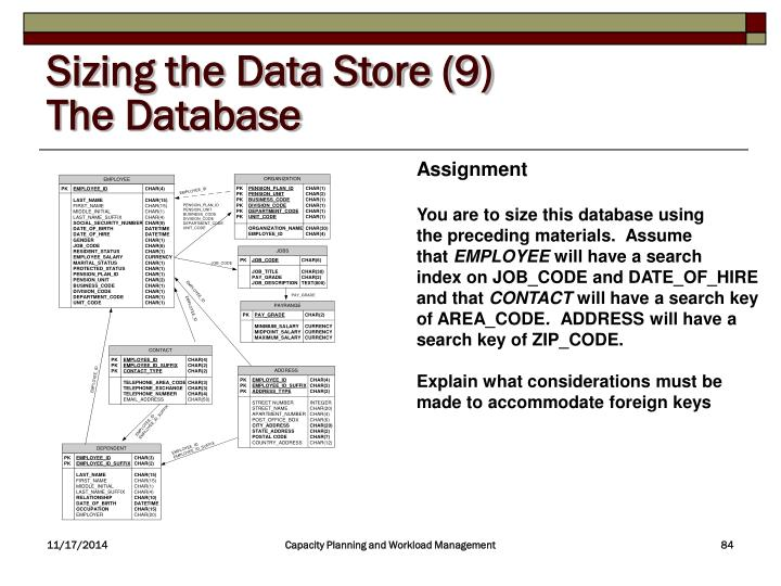 Sizing the Data Store (9)