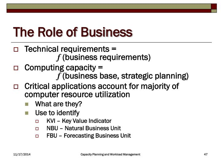 The Role of Business