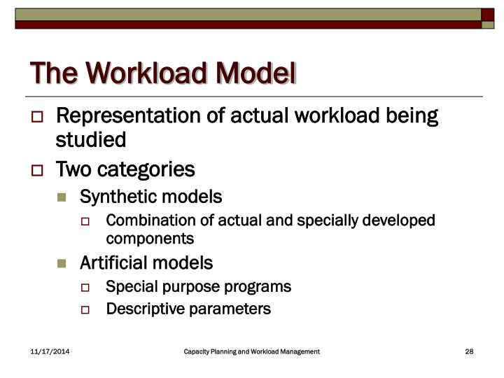 The Workload Model