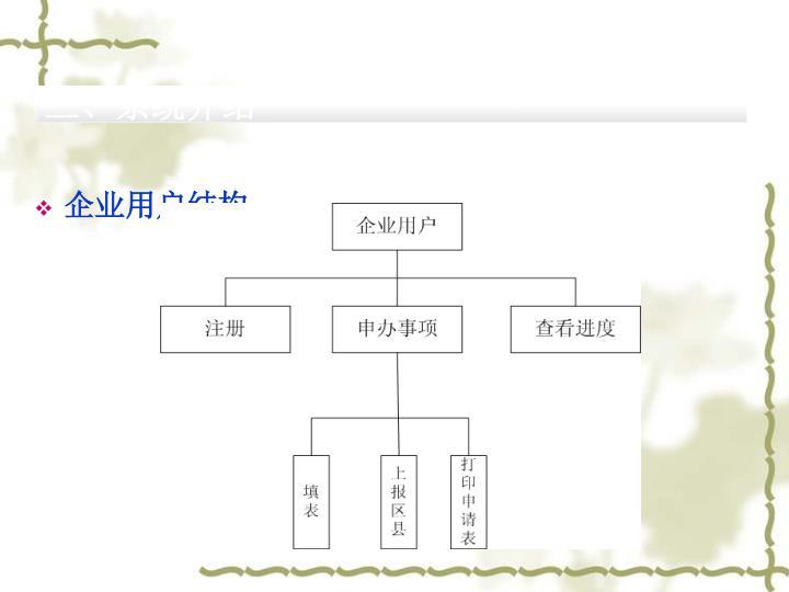 企业用户结构
