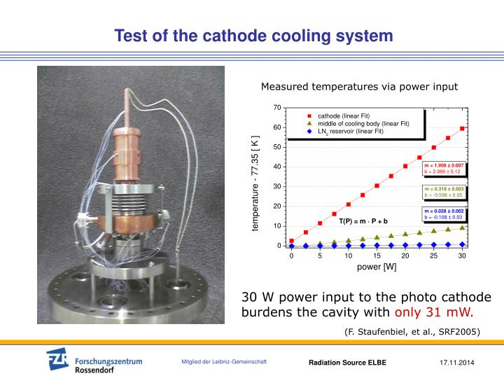 Test of the cathode cooling system