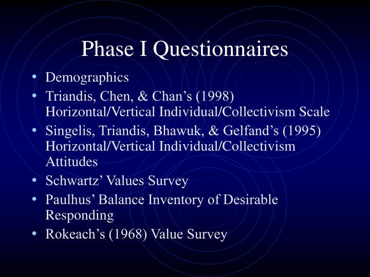 Phase I Questionnaires