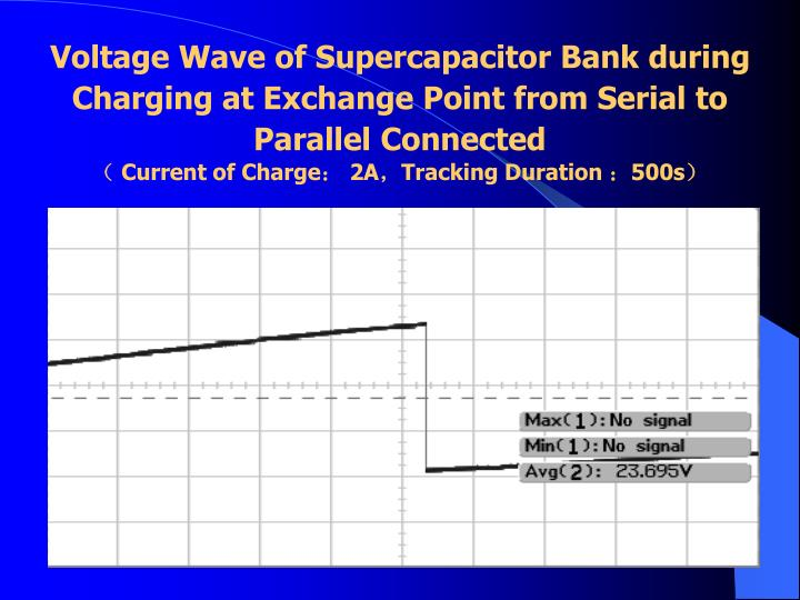 Voltage Wave of Supercapacitor Bank during Charging at Exchange Point from Serial to Parallel Connected