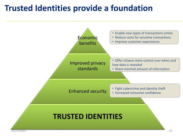 Trusted Identities