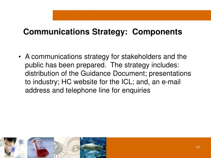Communications Strategy:  Components