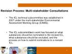 revision process multi stakeholder consultations