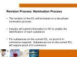 revision process nomination process
