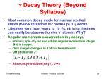 g decay theory beyond syllabus