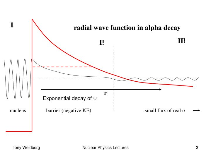 radial wave function in alpha decay