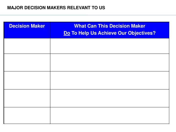 MAJOR DECISION MAKERS RELEVANT TO US