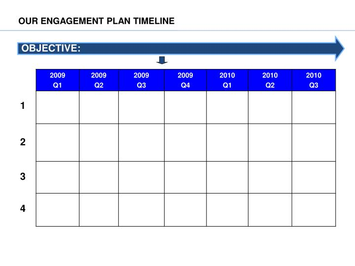 OUR ENGAGEMENT PLAN TIMELINE