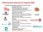 patient group responses to negative nice