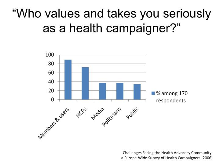 """""""Who values and takes you seriously as a health campaigner?"""""""