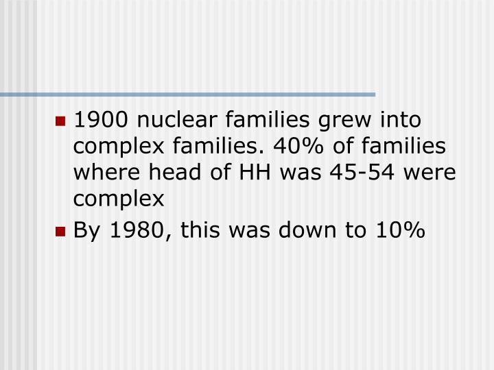 1900 nuclear families grew into complex families. 40% of families where head of HH was 45-54 were complex