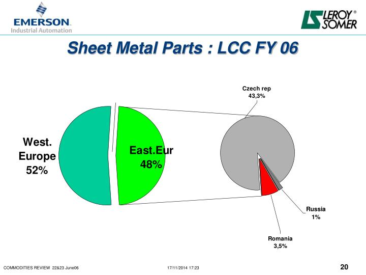 Sheet Metal Parts : LCC FY 06