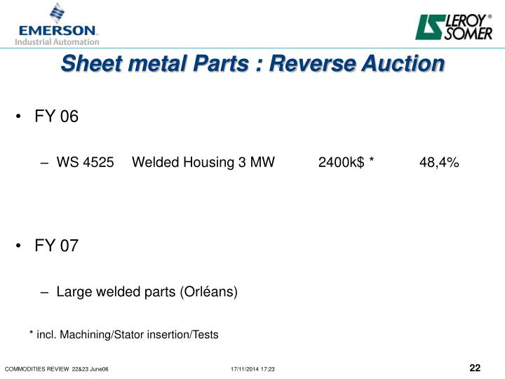 Sheet metal Parts : Reverse Auction