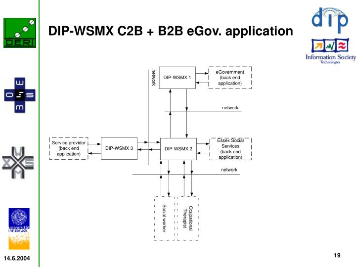 DIP-WSMX C2B + B2B eGov. application