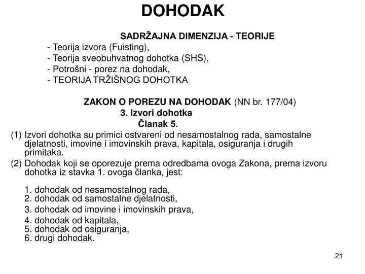 DOHODAK