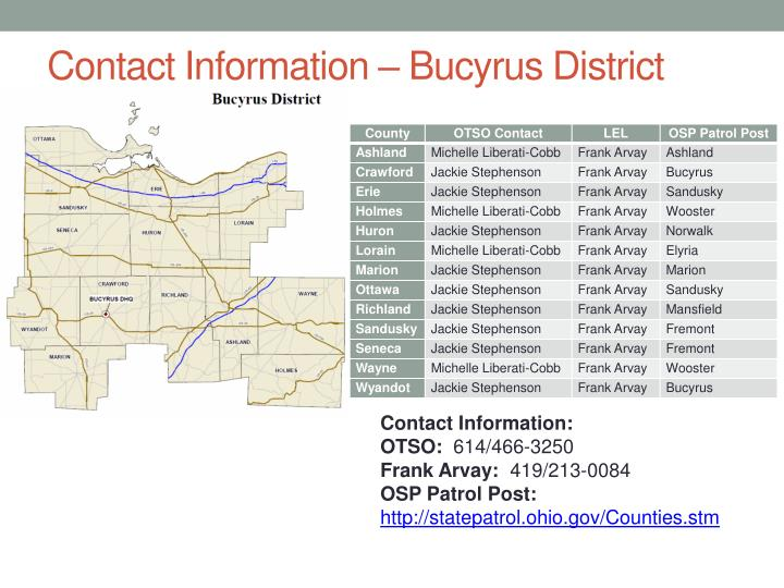 Contact Information – Bucyrus District
