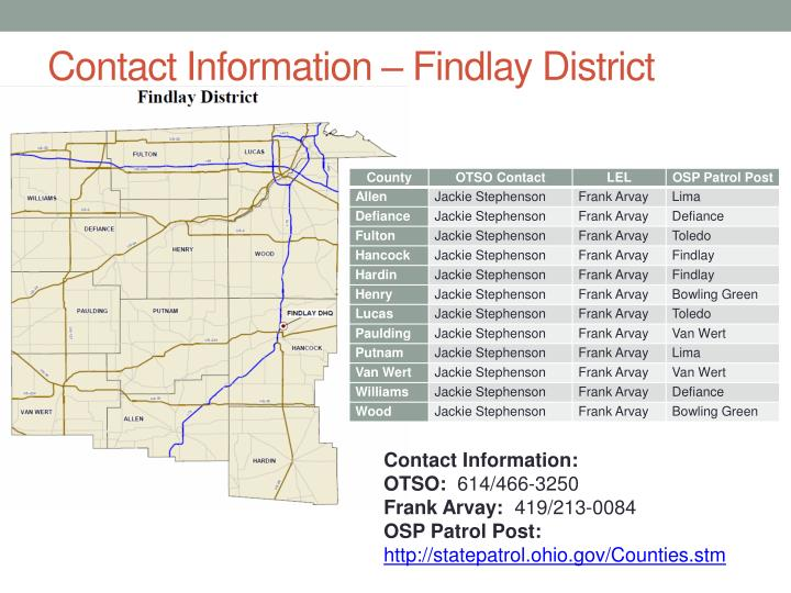 Contact Information – Findlay District