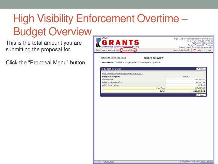 High Visibility Enforcement Overtime – Budget Overview