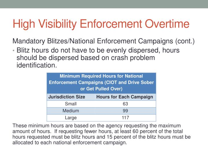 High Visibility Enforcement Overtime