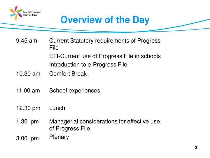 Overview of the Day