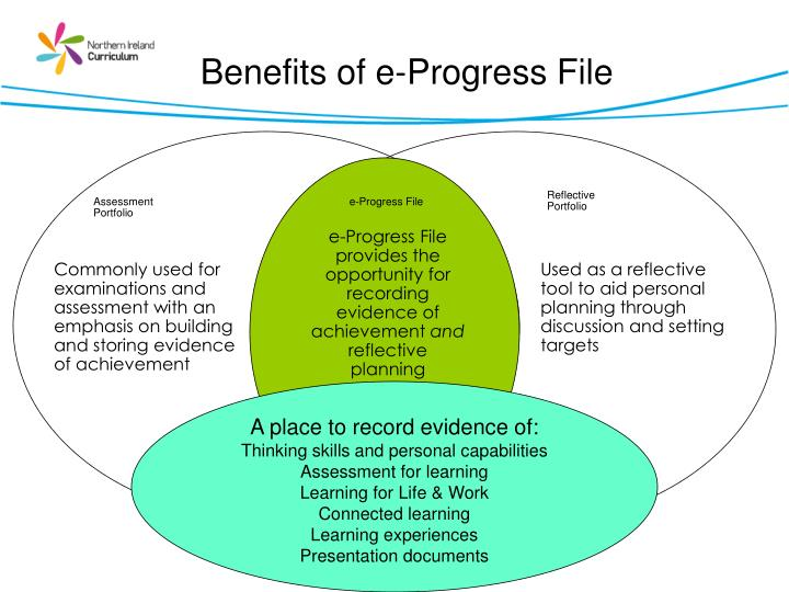 Benefits of e-Progress File