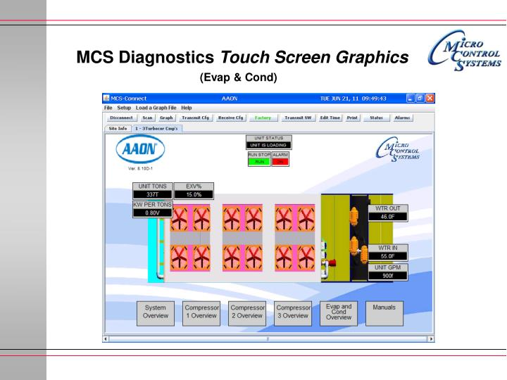 MCS Diagnostics