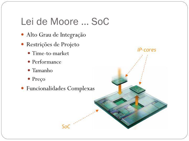 IP-cores