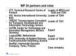 wp 24 partners and roles