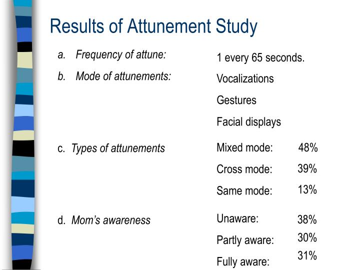 Results of Attunement Study