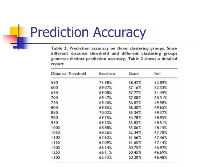 Prediction Accuracy